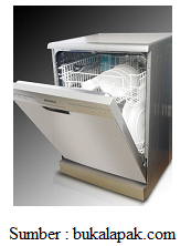 Beragam Perkembangan Teknologi untuk Dapurmu-2